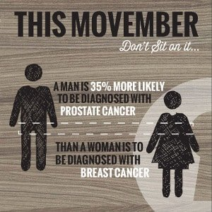 movember did you know prostate cancer australia queensland gold coast the prostate clinic thumb min - Movember